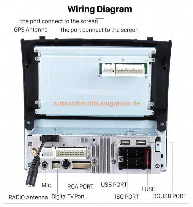 Surprising Peugeot 407 Android 8 0 Autoradio Gps Navigationsysteme Mit Octa Wiring Cloud Brecesaoduqqnet